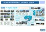 1 a operational highlights key ongoing projects