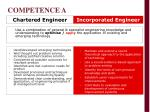 competence a