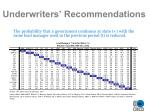 underwriters recommendations26