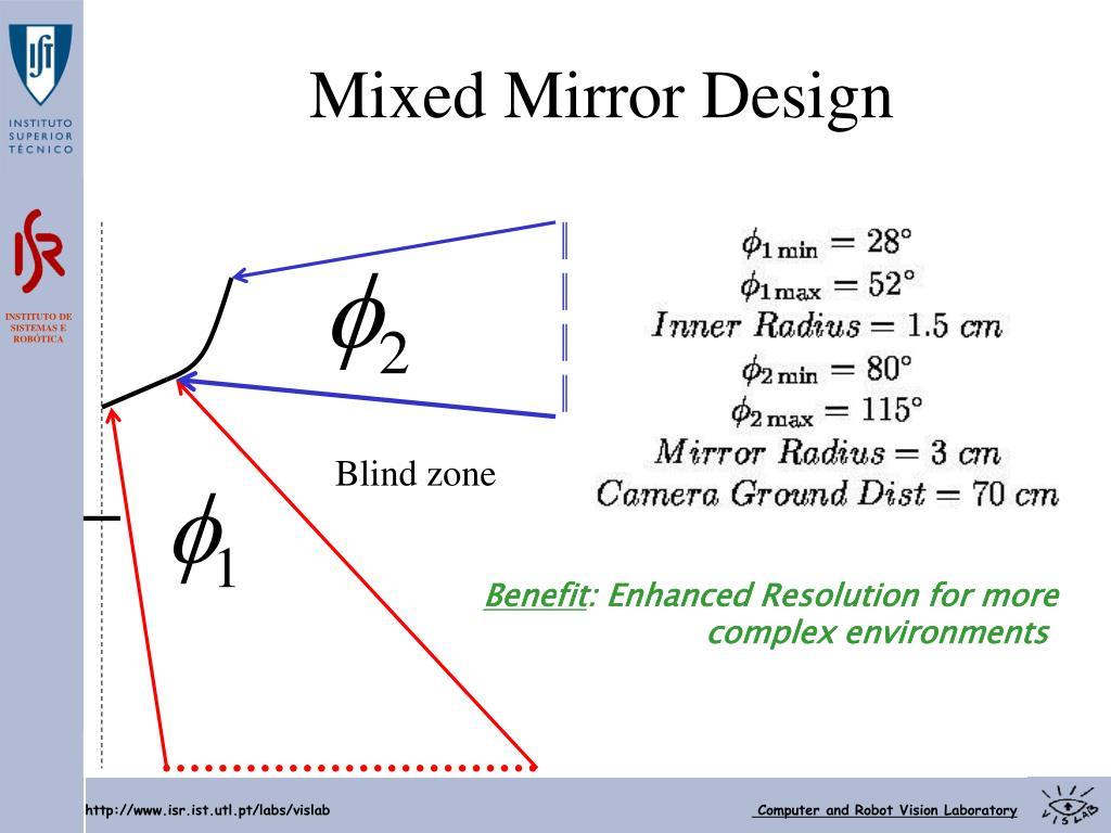 Mixed Mirror Design