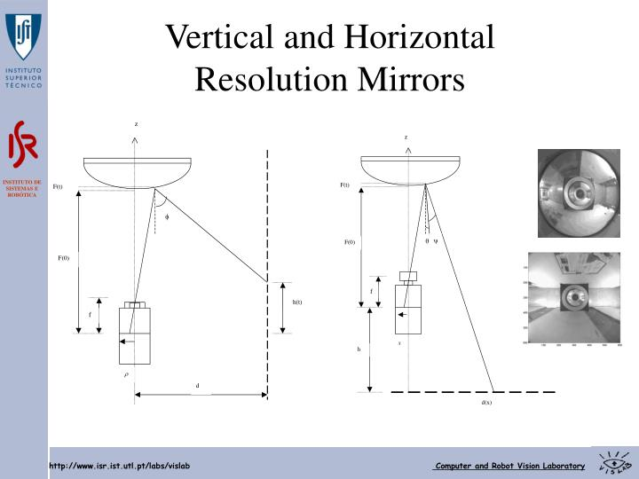 Vertical and horizontal resolution mirrors