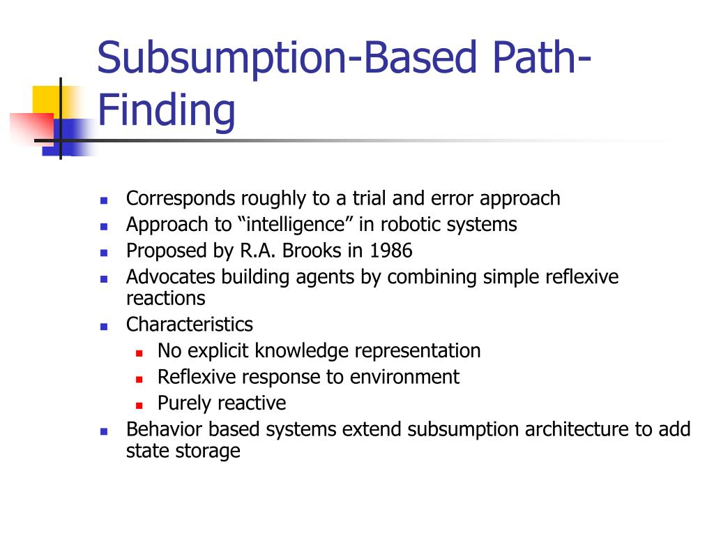 Subsumption-Based Path-Finding
