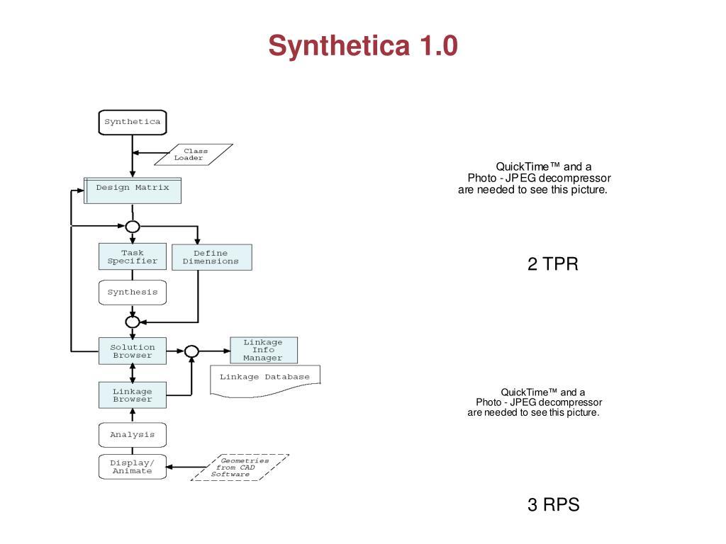Synthetica 1.0