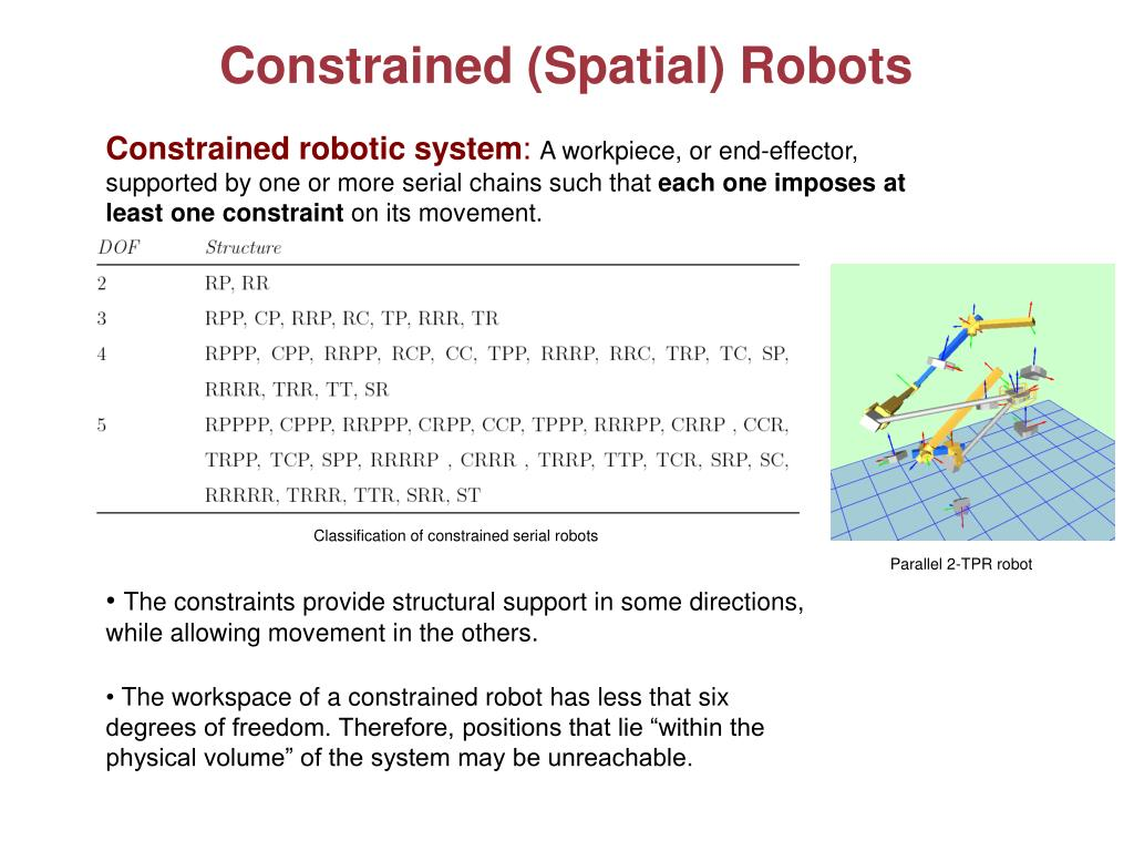 Constrained (Spatial) Robots