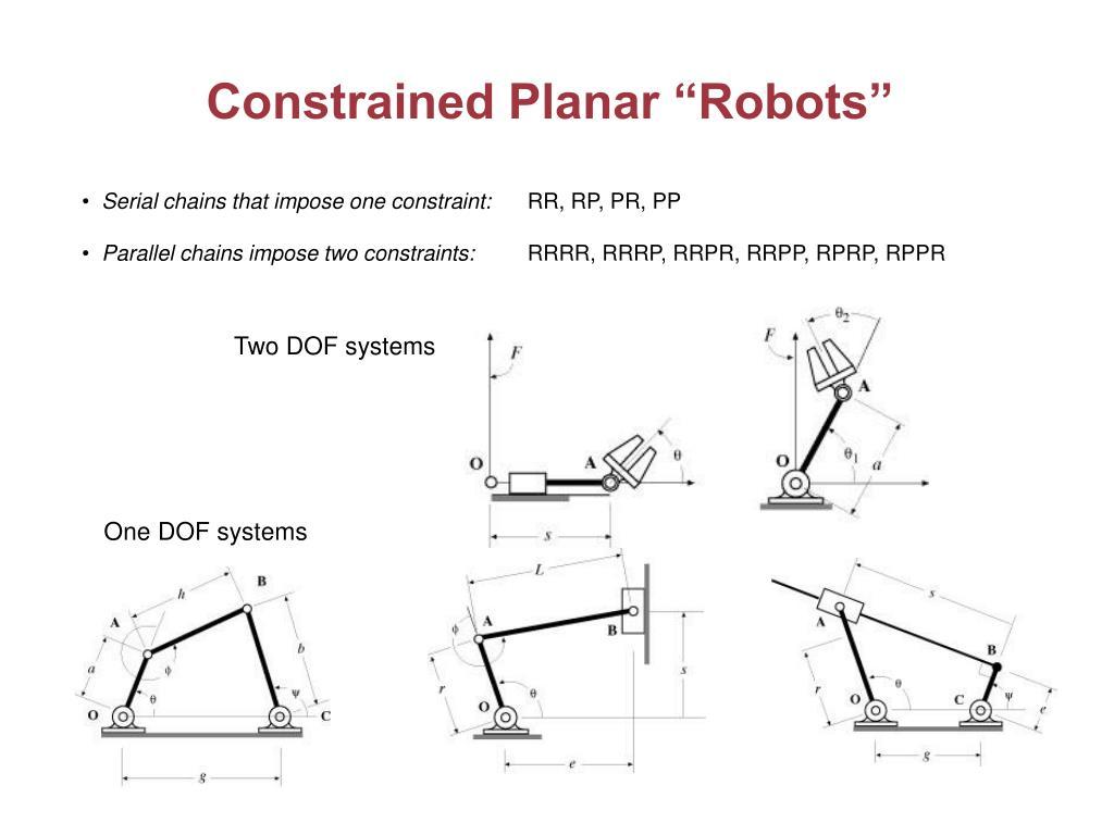 "Constrained Planar ""Robots"""