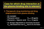 case for which drug interaction at the plasma binding site is relevant47