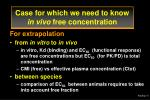 case for which we need to know in vivo free concentration