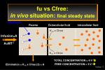 fu vs cfree in vivo situation final steady state