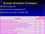 dynamic resolution techniques