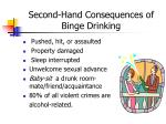 second hand consequences of binge drinking