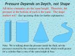 pressure depends on depth not shape