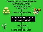 organization is necessary to achieve goals