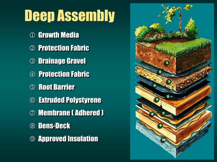 Deep Assembly