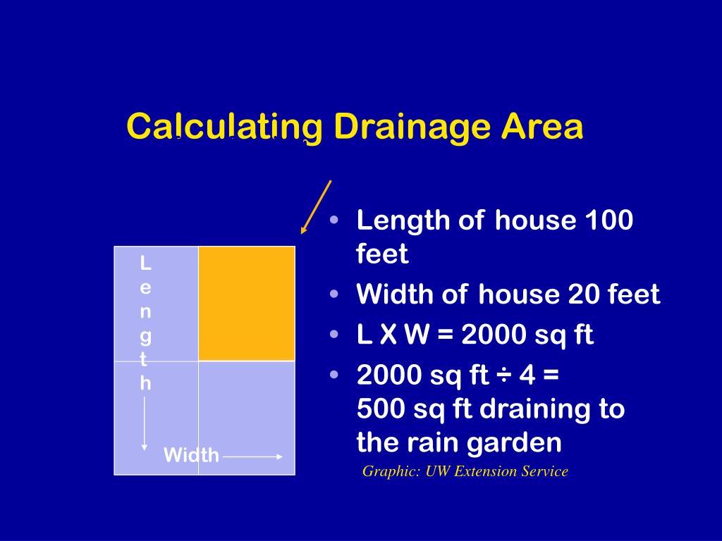 Length of house 100 feet