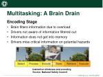 multitasking a brain drain14