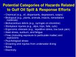 potential categories of hazards related to gulf oil spill response efforts