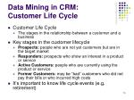 data mining in crm customer life cycle