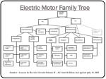 electric m otor f amily t ree