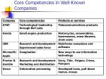 core competencies in well known companies