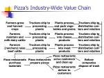 pizza s industry wide value chain