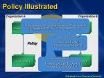 policy illustrated