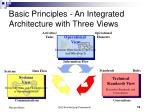 basic principles an integrated architecture with three views