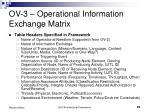 ov 3 operational information exchange matrix