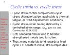cyclic strain vs cyclic stress