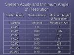 snellen acuity and minimum angle of resolution
