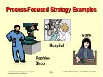 process focused strategy examples