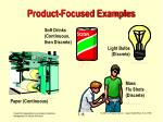product focused examples
