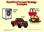 repetitive focused strategy examples