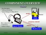 component overview vehicle