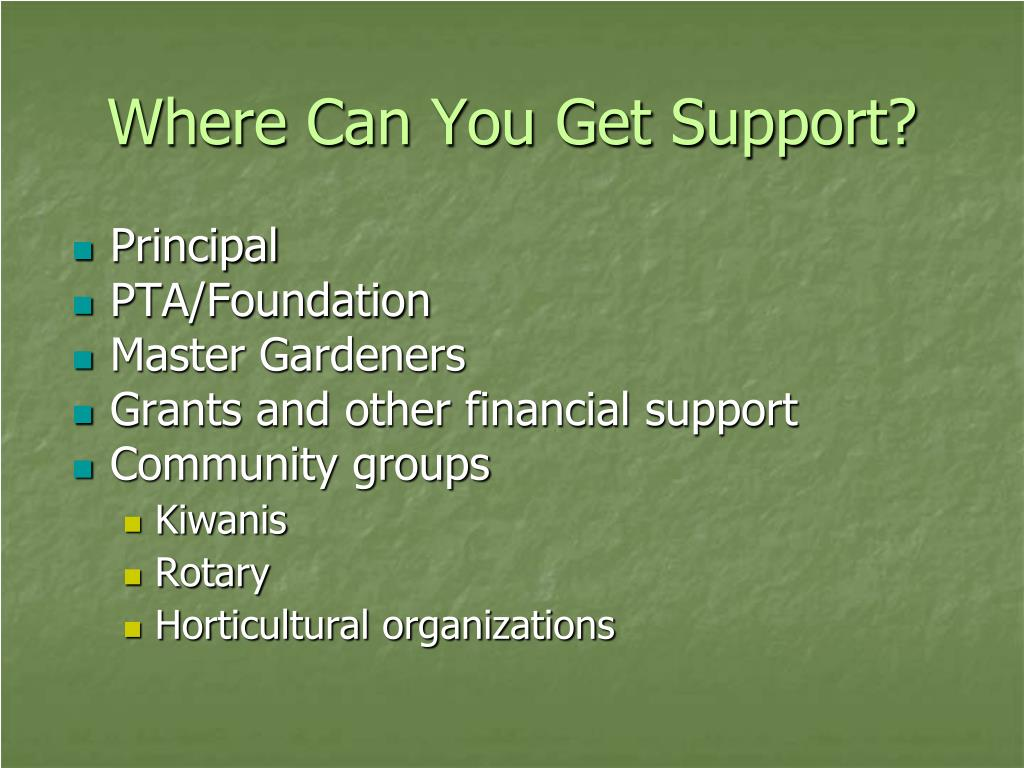 Where Can You Get Support?