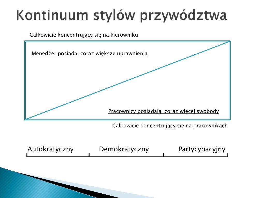 Kontinuum stylów przywództwa