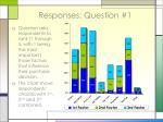 responses question 113