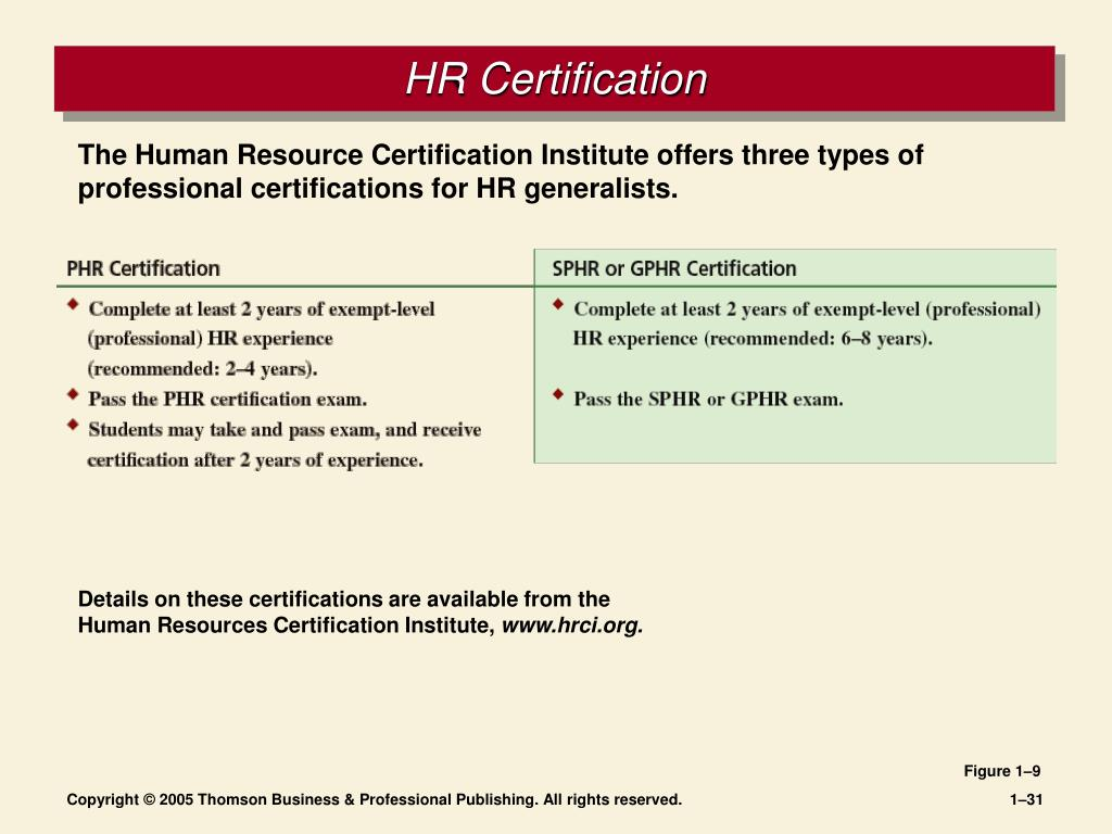 PPT - Changing Nature of Human Resource Management