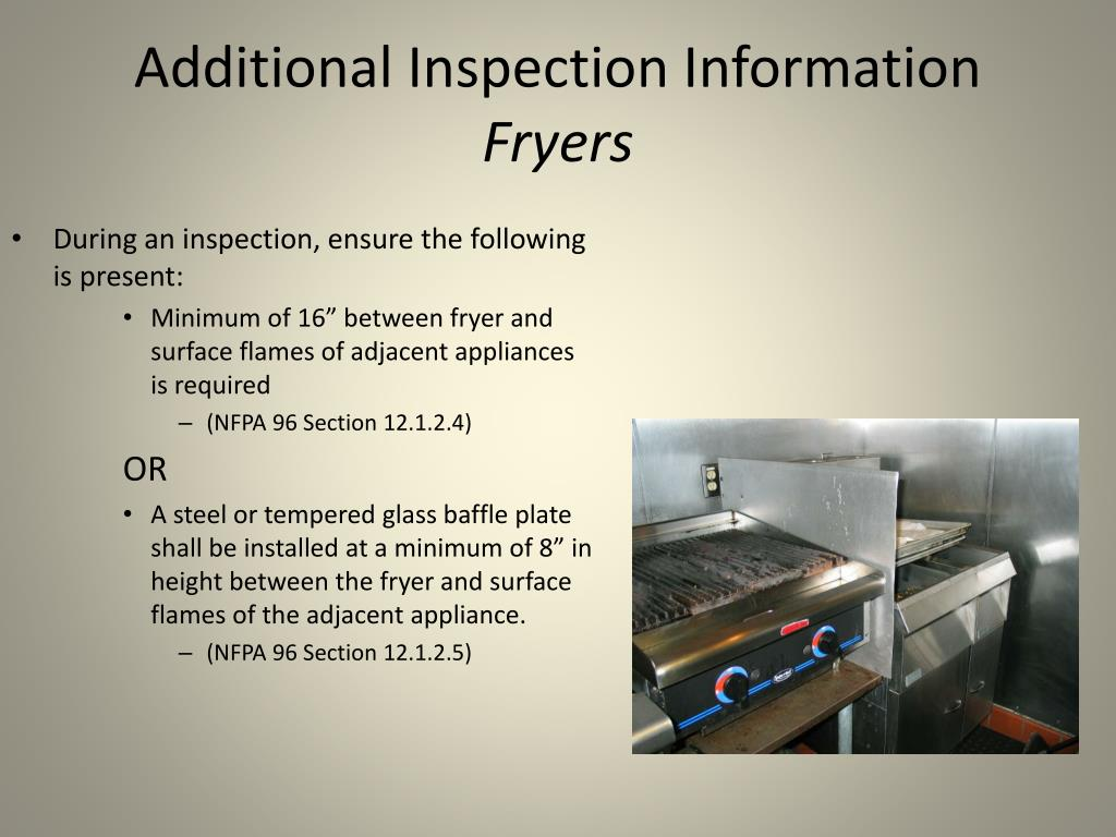 Additional Inspection Information