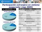 participaci n extranjera en sistema asegurador sep 2009
