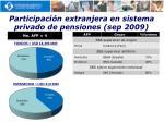 participaci n extranjera en sistema privado de pensiones sep 2009