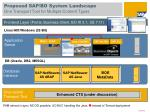 proposed sap bo system landscape one transport tool for multiple content types