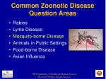 common zoonotic disease question areas10