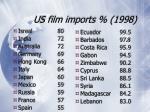 us film imports 1998