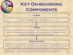 key on boarding components