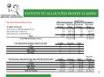 payouts to allocated money classes