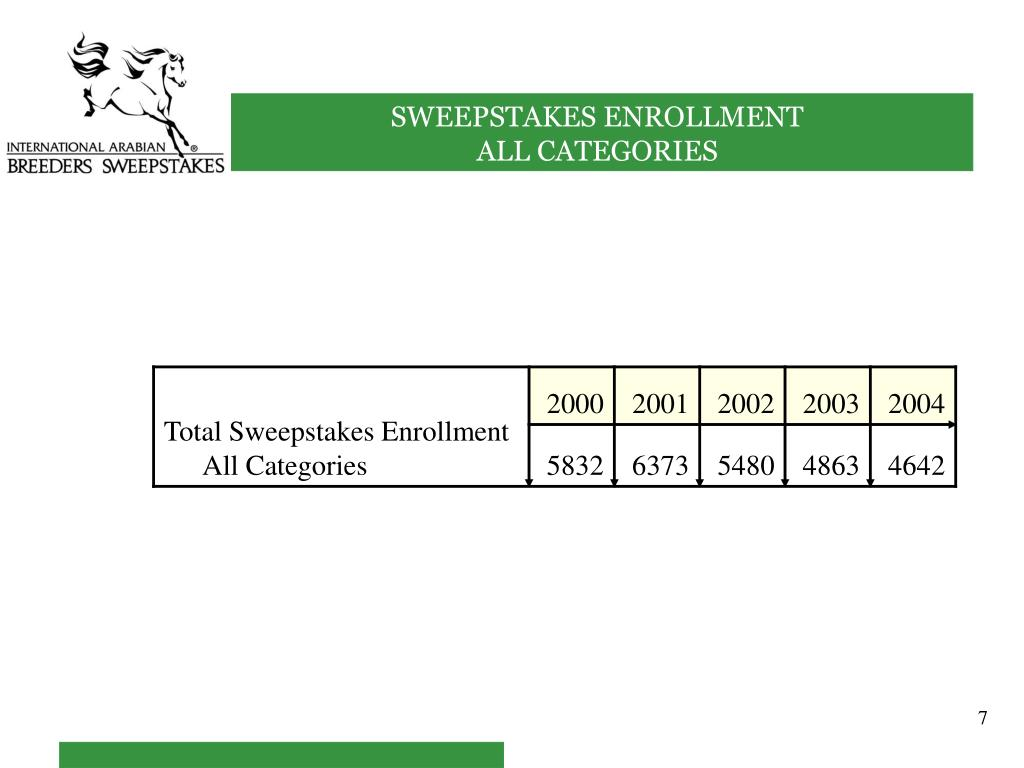 SWEEPSTAKES ENROLLMENT
