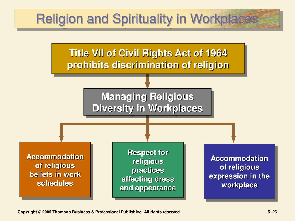 religious discrimination in the workplace essays Discrimination against religion essayseveryone knows that to judge is wrong whether id be racism or just plain discrimination, it is seen as an act of wrong doing.