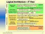 logical architecture it view