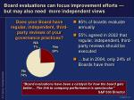 board evaluations can focus improvement efforts but may also need more independent views