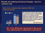 boards are making structural changes but at a cautious rate